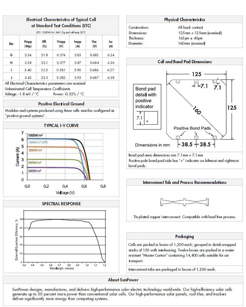 2017 Hot Sale Sunpower Maxeon C60 Flexible Solar Cell 21 8
