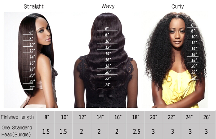 Deep wave wig Synthetic long hair ombre wig