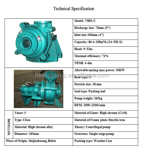 Iso9001 Centrifugal Pump Price List Pump Parts Impeller Price - Buy Pump  Parts Impeller Price,Centrifugal Pump Price,Centrifugal Impeller Product on