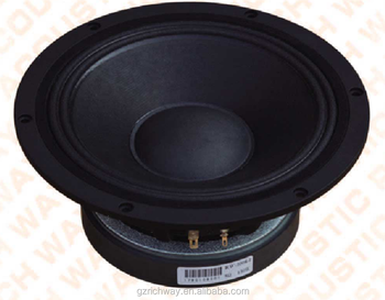 "factory wholesale only RW-0850B 8"" fullrange speaker with ferrit magnet of 140mm and rating pwer of 100w used for two way fullrange sepeakers"