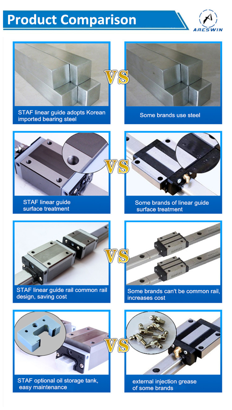 STAF Miniature Linear Guide MBC09SN/MBC09SL/MBC09WN/MBC09WL  Linear Guide Block