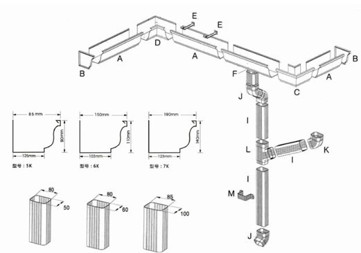 Uv Resistant Anti Fade Roof Material Plastic Rainwater
