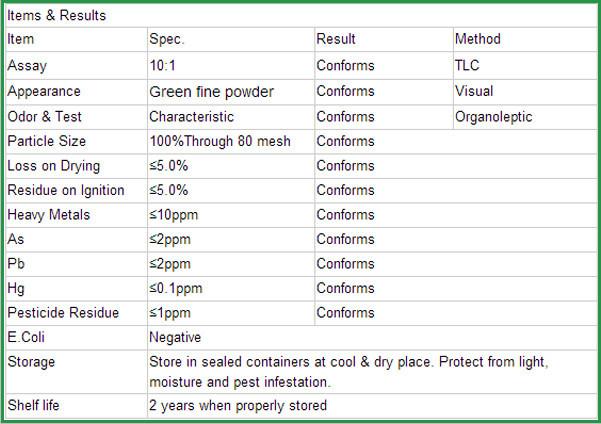 Moringa Leaf Extract Powder,Moringa Supplements,Moringa Oleifera ...