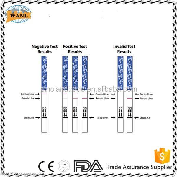 Hcg Ovulation Test Strip Urine Pregnancy Test Kits/ Strip Price - Buy Urine  Pregnancy Test Strip,Pregnancy Test Kits,Pregnancy Test Product on