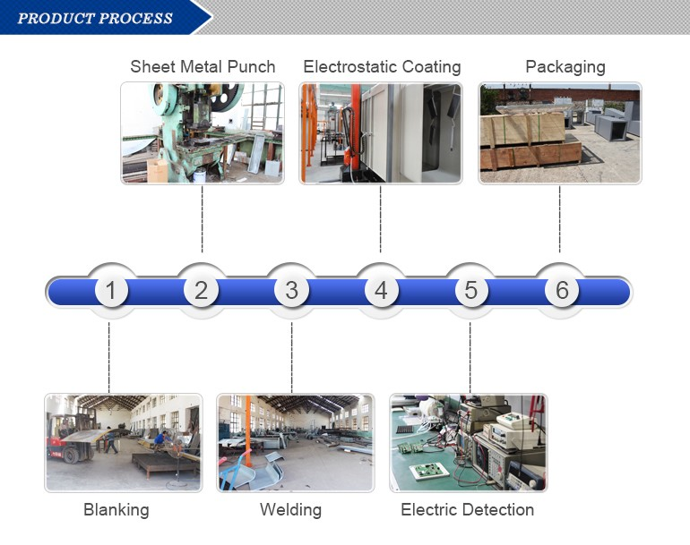 automatic powder coating paint spraying line manufacturer