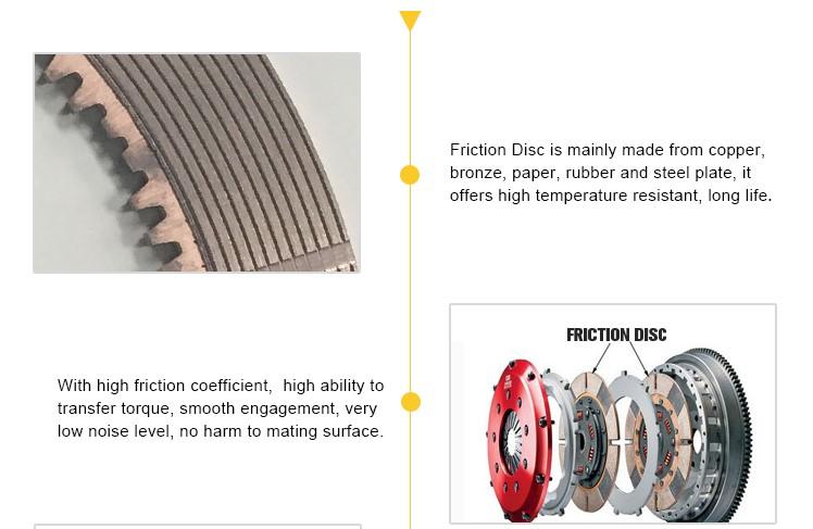 Disco de fricção de freio disco CLARK 208772 232155 232394 placa de fricção 232395 232635 232778 232779
