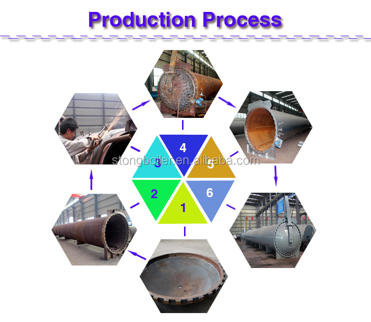 Industrial Autoclave Used In Flat Board Production Plant,Fiber ...