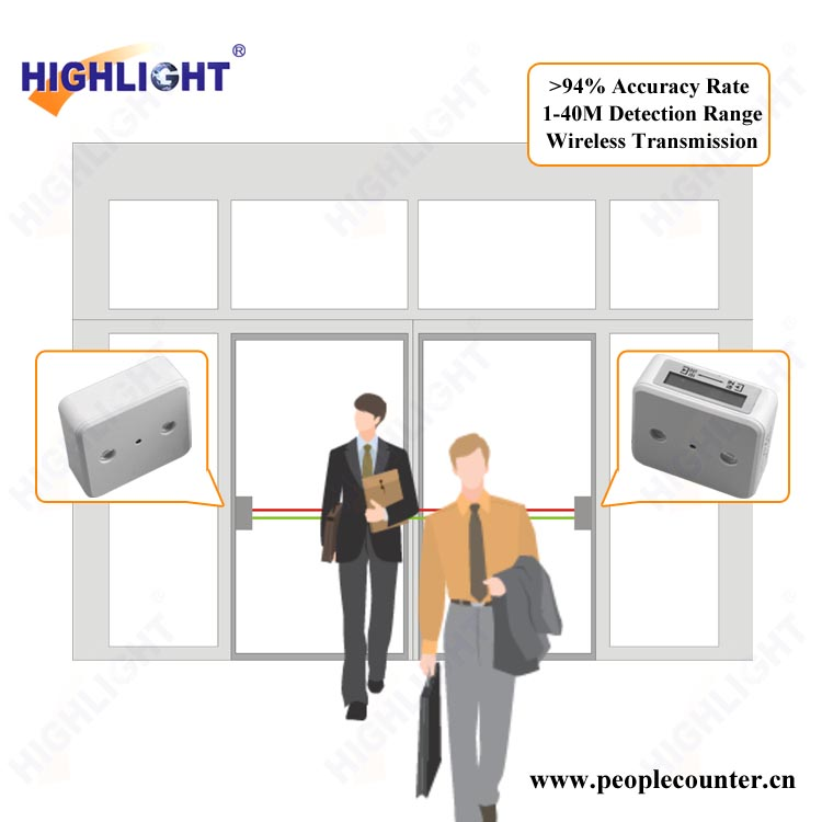Retai store user-friendly electronic bi-directional infrared people meter