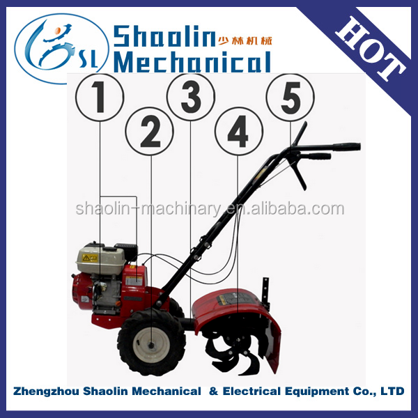 High quality 6.5hp rotary tiller with lowest price