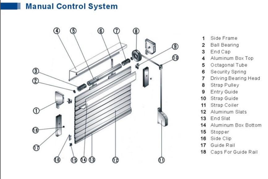 high quality aluminium roller shutter chain pulley block