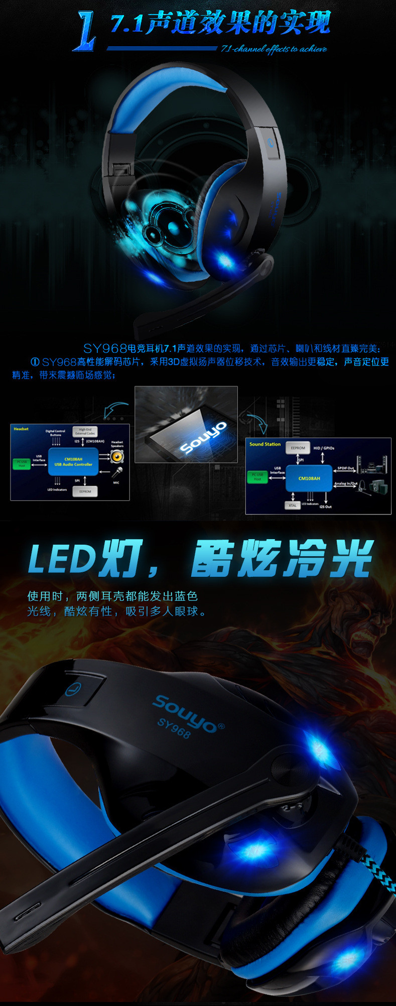 OEM Gaming Headphone, Virtual 7.1 Stereo Surround Sound Computer Headphone with Boom Microphone, Foldable LED Headset with USB