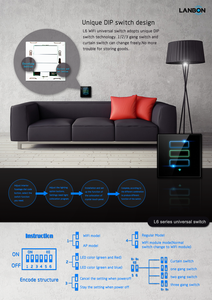 Smart Switch Home Automation System Intelligent Home Wifi