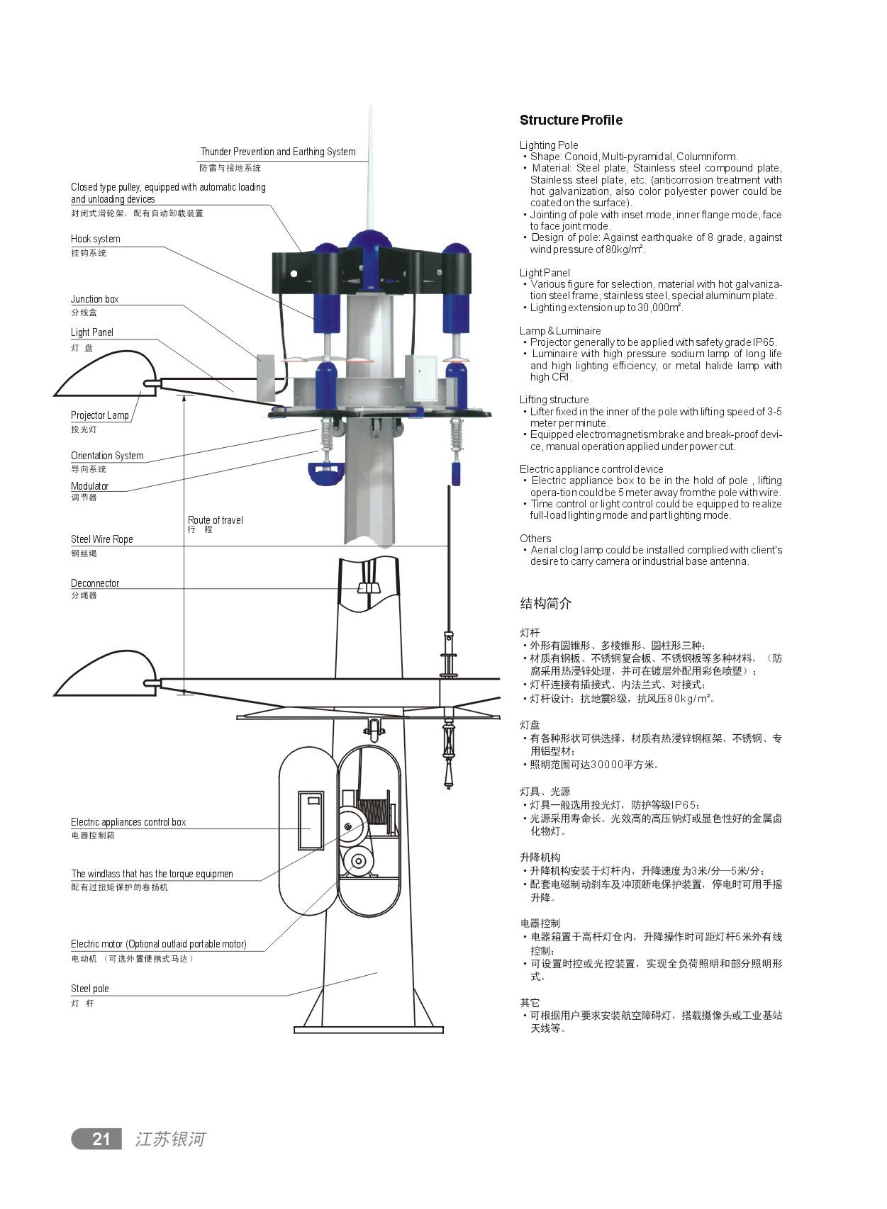 Galvanized Telescopic Antenna Mast Manufacturertelescopic High Pressure Sodium Light Wiring Diagram Detailed Images