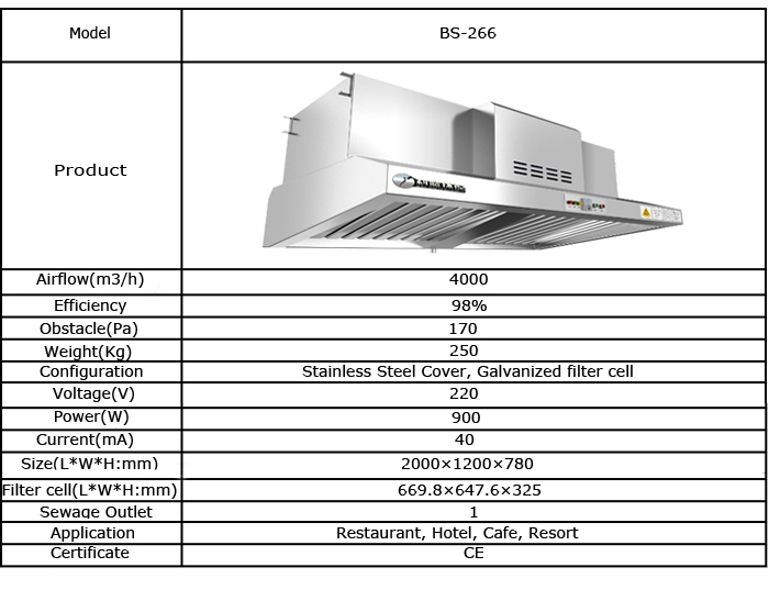Restaurant Kitchen Units esp (electrostatic precipitator) unit for restaurants & hotels