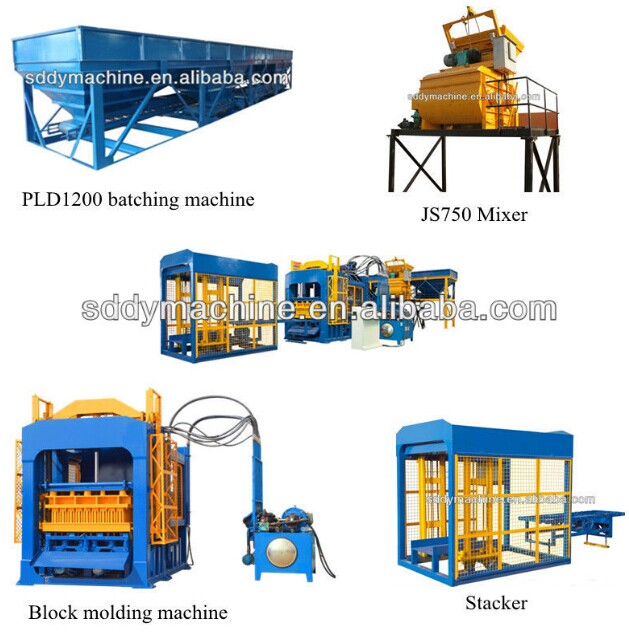money making machine for sale