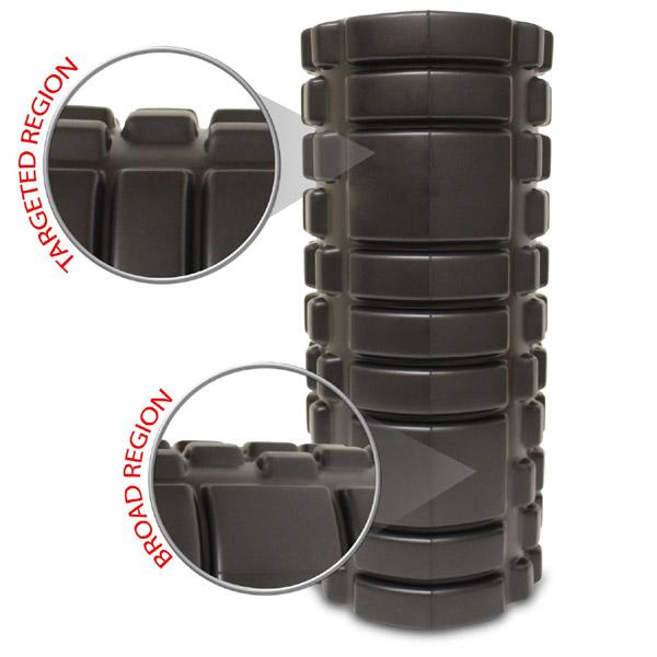 High Density EVA Hollow Customizable Logo Yoga Foam Roller for Muscle Massage