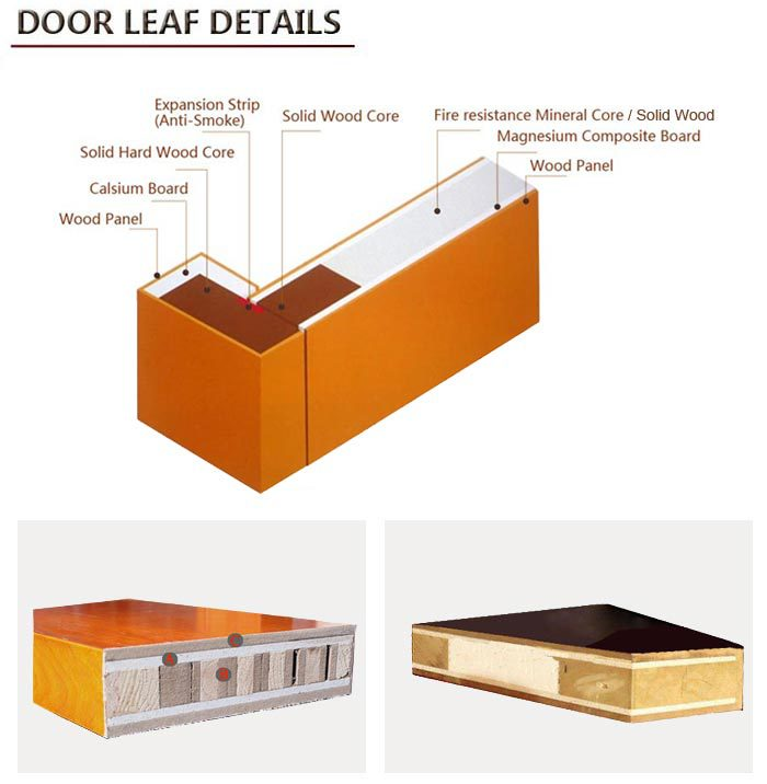 Bs Safety Standard Wooden Solid Core Leaf Fire Rated Doors