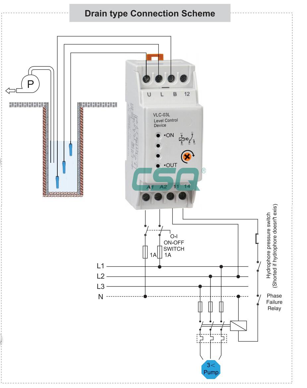 vlc 03l 220v din rail water level control switch relay. Black Bedroom Furniture Sets. Home Design Ideas