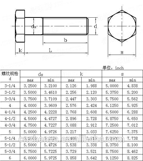 Standard Size Bolt And Nut/a2/a4/hdg/purchase In China For ...