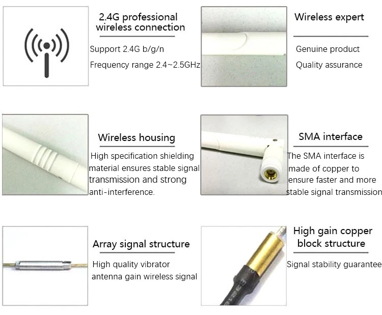 Dual Band 2.4GHz 5.8 Ghz 5DBI  IPEX RF1.13 RG178 Jumper Pigtail Cable WIFI Antenna