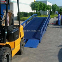 Hydraulic Container Ramp Dimensions Ebay - Buy Container Ramps ...