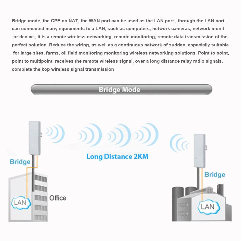 5.8g 48v Poe 300mbps Long Range Wireless Radio Cpe Access Point ...