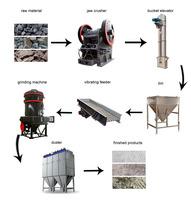 2017 New Type Kaolin Processing Plant,Gypsum Plaster Production ...