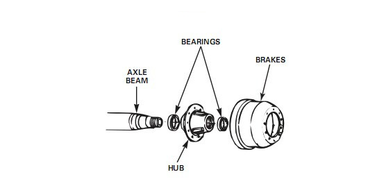 HTB1nN0OFVXXXXc.XpXXq6xXFXXXl 10 bolt wheel hub trailer axle 12ton bpw axle used trailer axle trailer bearing diagram at suagrazia.org