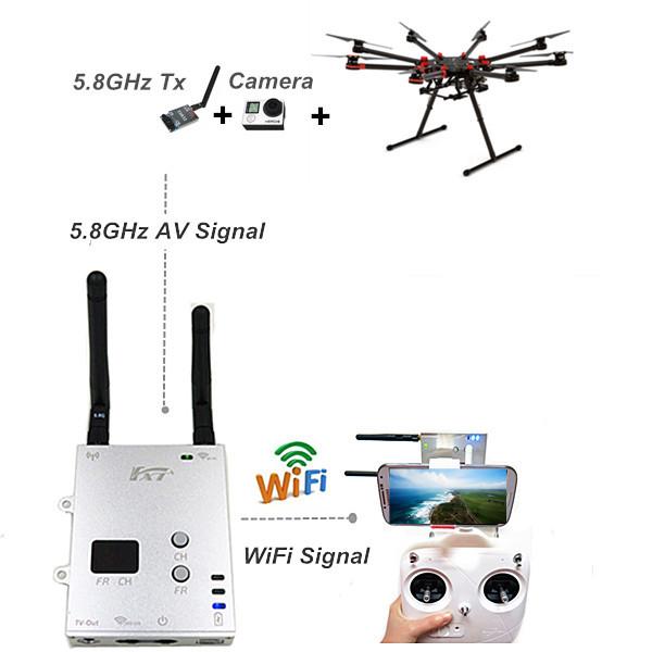 drone paca