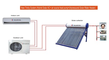 Hybrid Solar Air Conditioner With Water Heater Buy 3in1