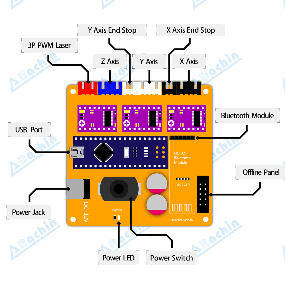 BACHIN D8-B2.0 hot sell pcb 2axis circuit control board for laser engraving machine cnc cutter electrical control panel