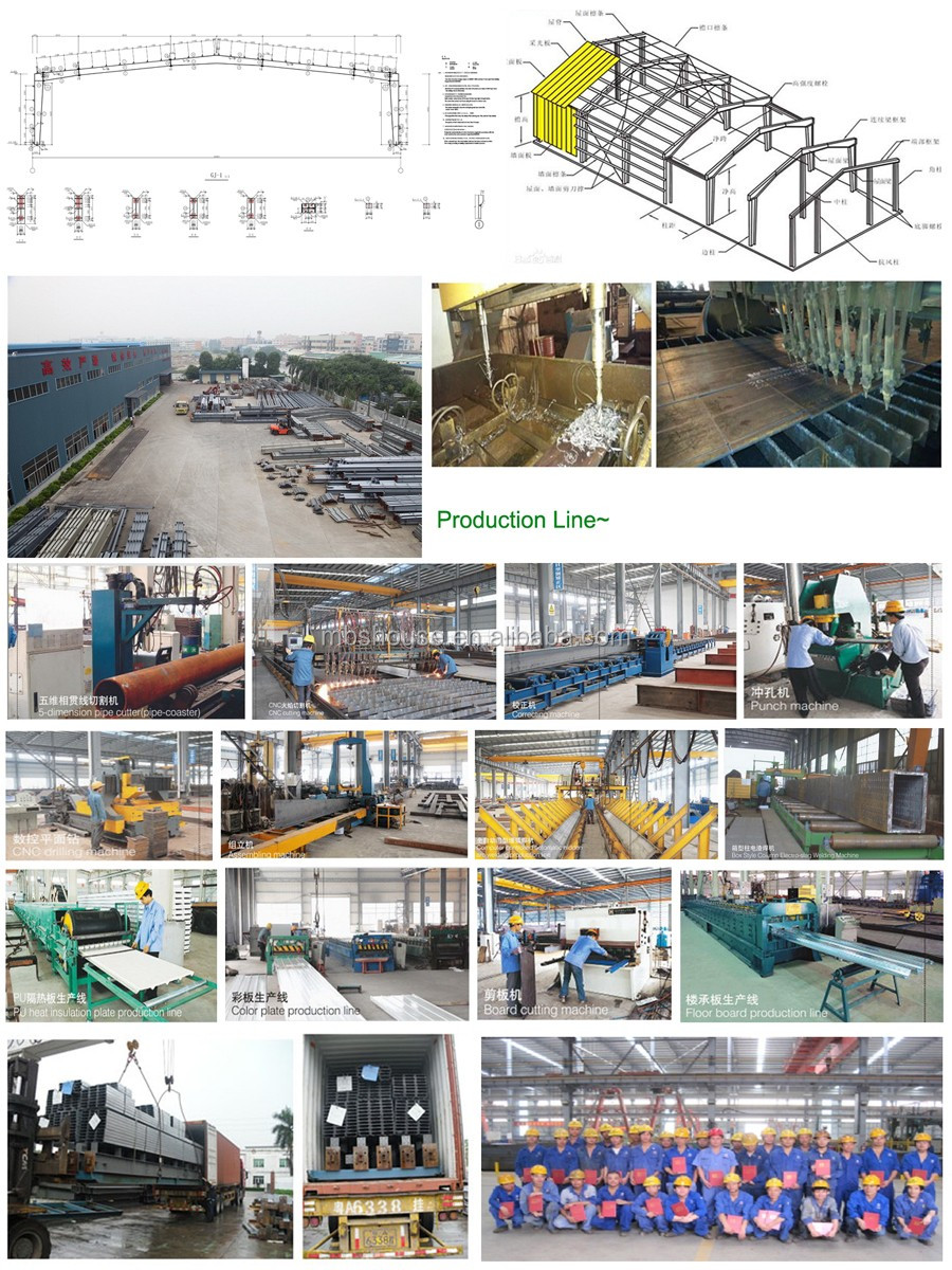 Buy China Low Cost Prefab Steel Structure Warehouse For