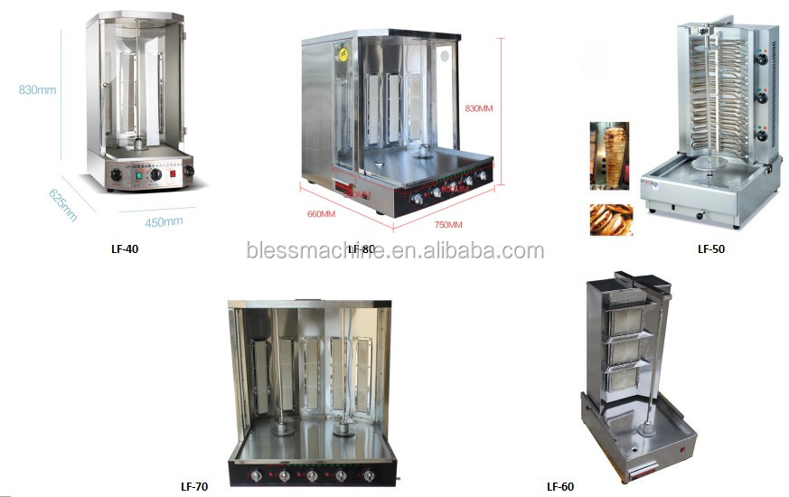 High productivity and low consumption shawarma machine for sale in zambia
