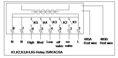 220V thermostat with NTC temperature sensor - Coowor com