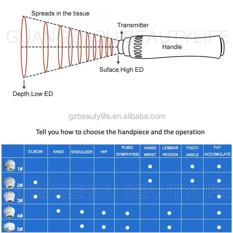 Venta caliente de la onda de choque therapi/onda de choque/máquina de la onda de choque