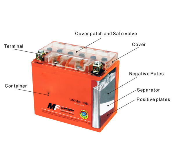 chinese motorcycles 12v 7ah motorcycle battery with good quality rh alibaba com motorcycle battery charger circuit diagram motorcycle battery wiring diagram