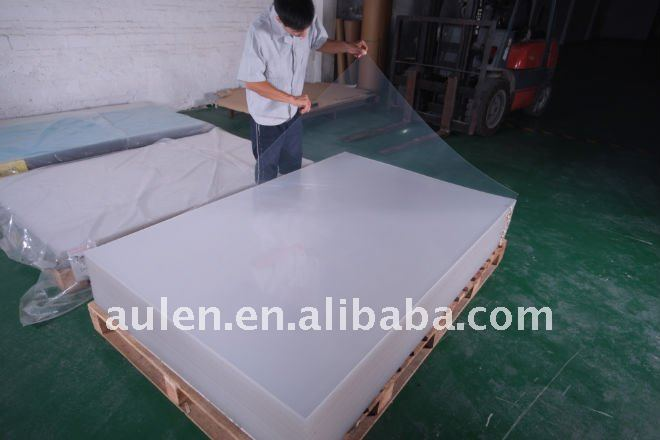 Hard Coating PC / PMMA Sheets