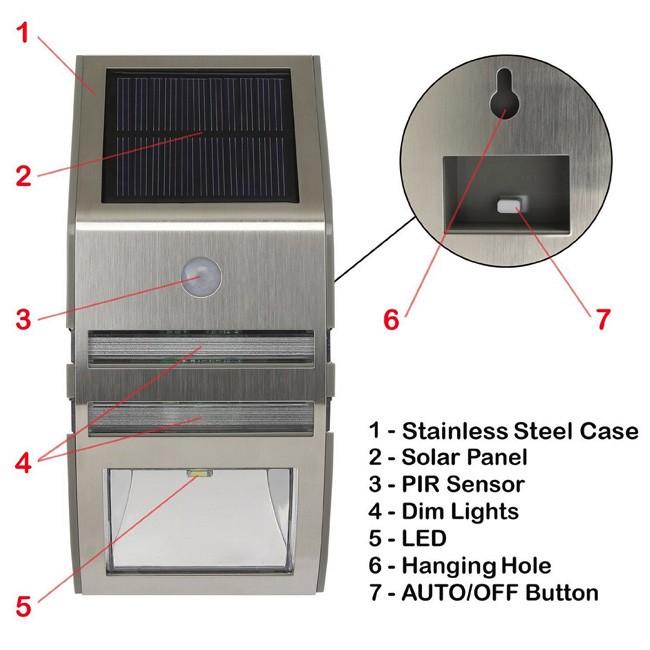 Solar Wall Light with PIR Sensor
