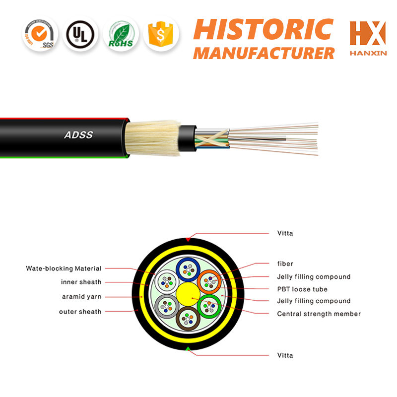 outdoor non-metallic aerial fiber optical cable for high voltage line installation