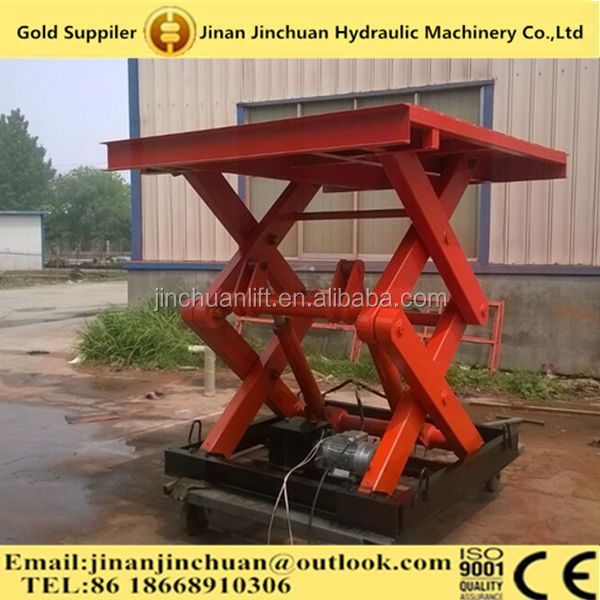 Hydraulic stationary lift car lifting machine