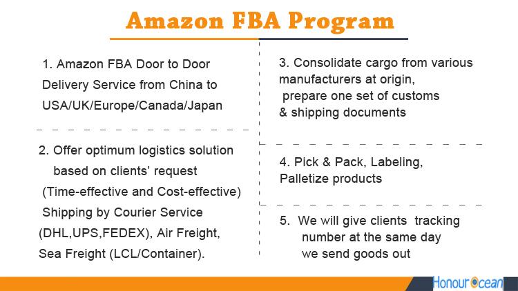 Hot Selling 2017 Amazon Fba Shipping China Shipping Service To  Canada,Usa,Germany,Uk,Japan,Australia - Buy China Shipping Service To  Canada,Hot