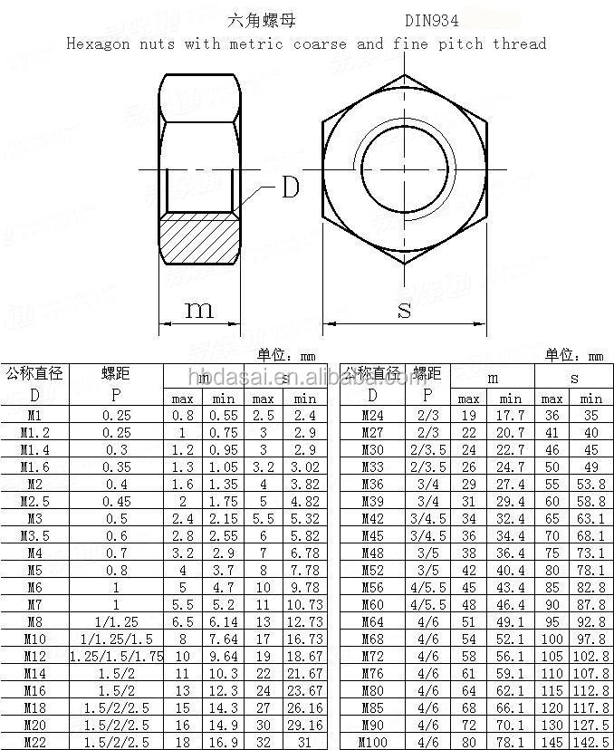 "China factory UNC/UNF DIN934/933/931 galvanized/plain/HDG/zinc plated carbon steel 1-1/8"" 1/4"" 4/16"" 1/2"" gr 4/6/8 hex nuts"