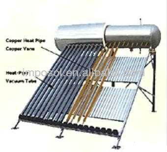 Germany Pressuried Stainless Steel Solar Water Heater