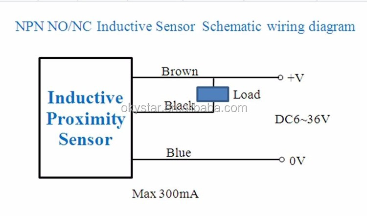 HTB1nXfqOXXXXXbLXFXXq6xXFXXX2 njk 5002c npn no 10mm hall effect sensor proximity switch dc 6~36v hall effect sensor wiring diagram at n-0.co