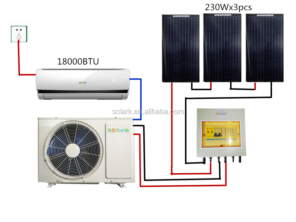 Industrial Machine Air Condition Off Grid Solar Air