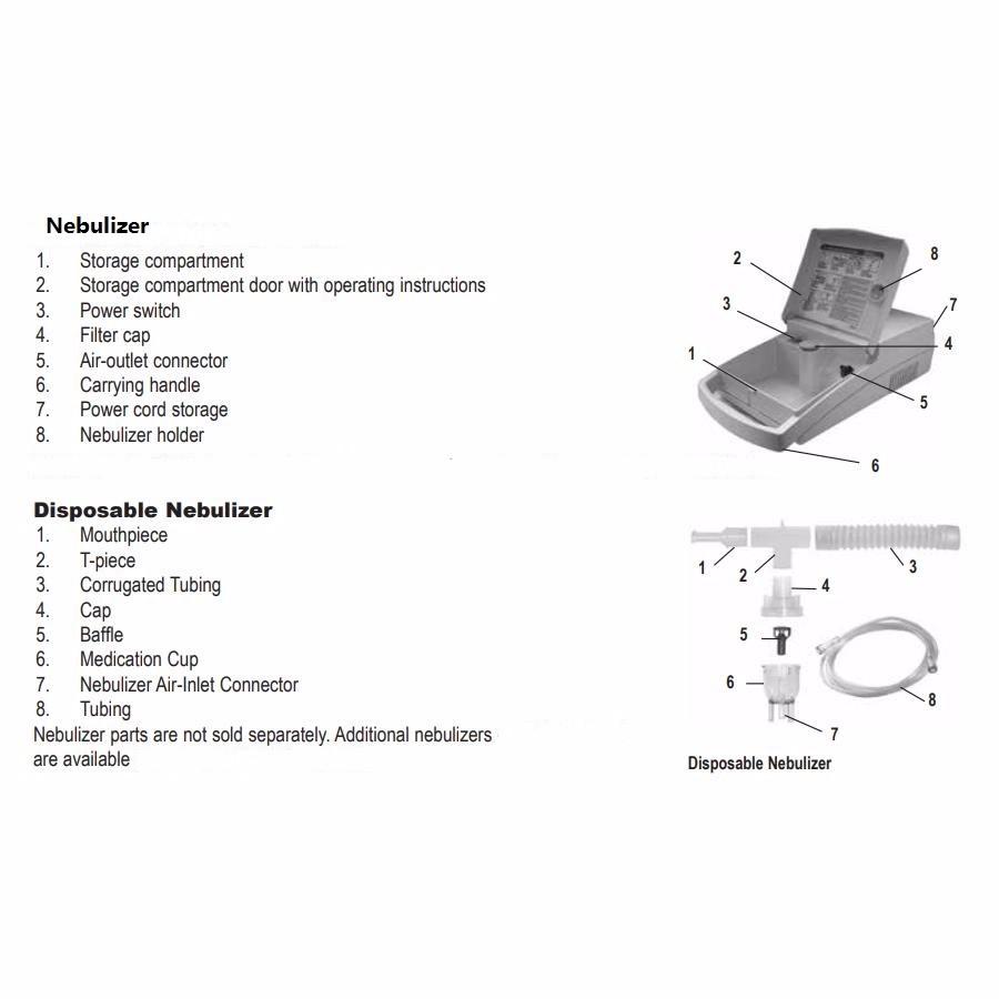 Albuterol Nebulizer Machine For Kids - Buy Nebulizer ...