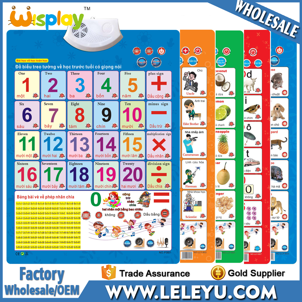 Wholesale Education Toys Vietnam Learning Poster <strong>Kids</strong> Sound Wall Chart