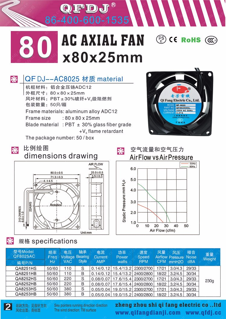 QFDJ 110v 220v 380V 80mm 110mm 120mm ac waterproof radiator ac axial cooling fan
