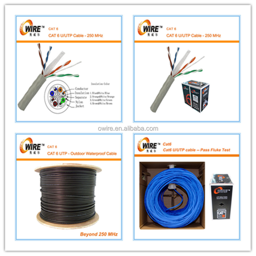 Copper Cable Color Code Telecom Wiring Utp Cat Lan Cables Buy 1000x1000