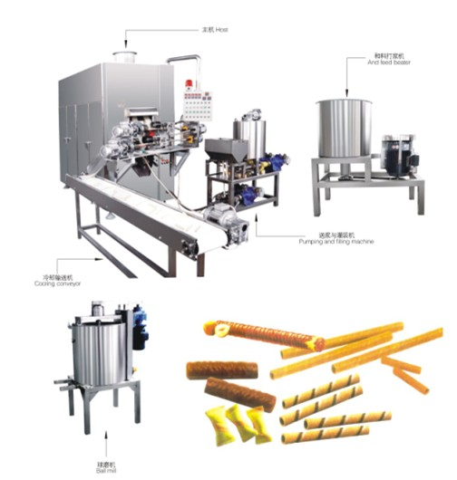 Automatic egg roll machine in Shanghai